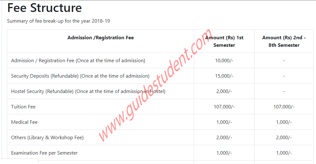 Pakistan Institute Of Fashion Design Lahore Fall Admission 2019 Guidestudent